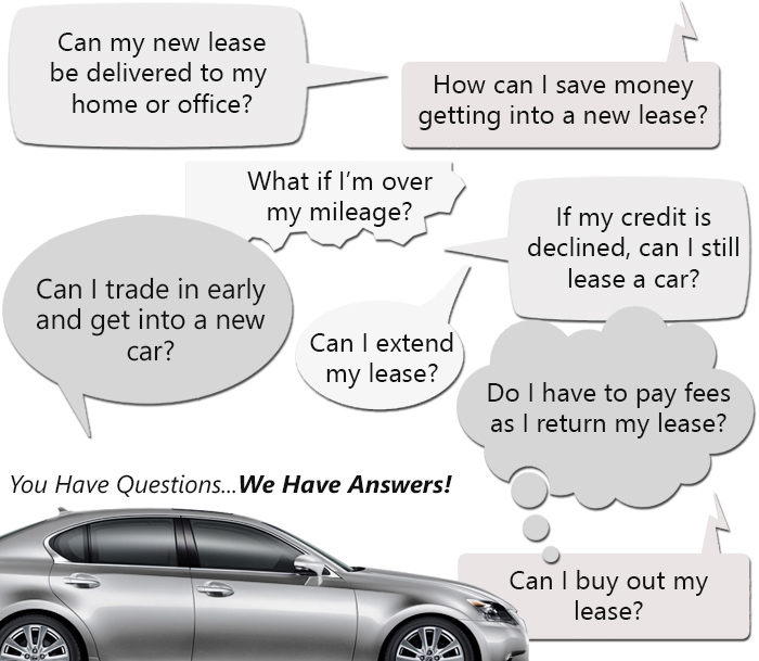 NYC Car Dealer Is Your Auto Leasing Company